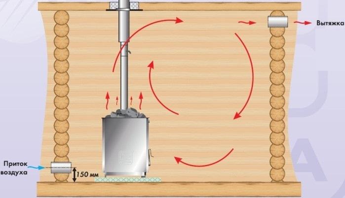 Как сделать отливы на фасаде 682