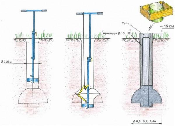 Баня на свайном фундаменте